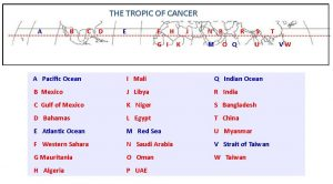 Tropic of Cancer!